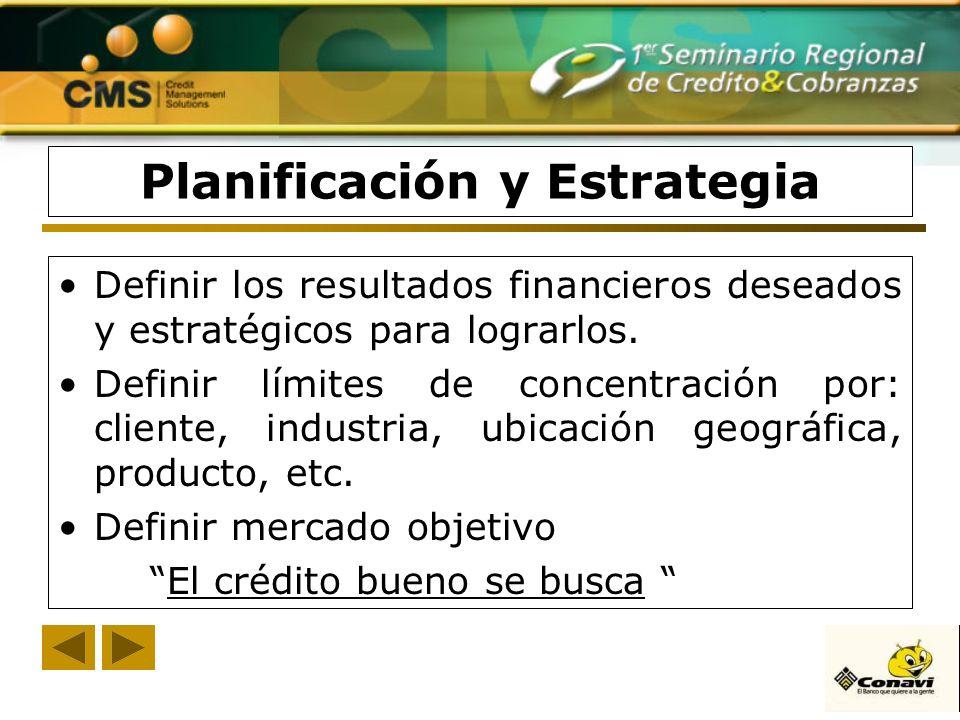 Planificación y Estrategia Definir los resultados financieros deseados y estratégicos para lograrlos. Definir límites de concentración por: cliente, i