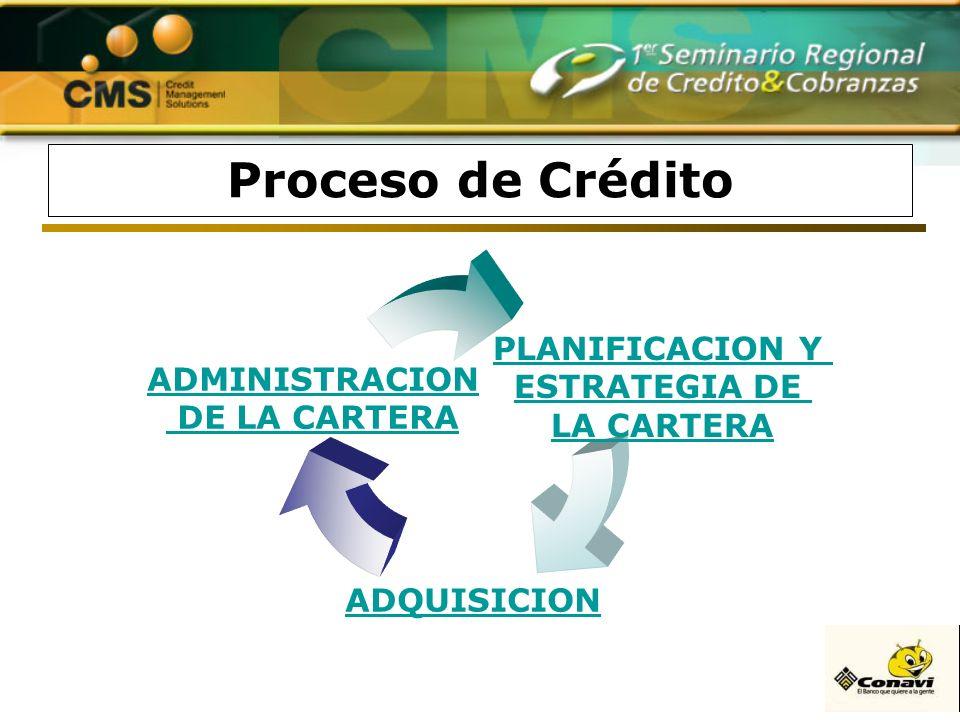Proceso de Crédito PLANIFICACION Y ESTRATEGIA DE LA CARTERA ADQUISICION ADMINISTRACION DE LA CARTERA