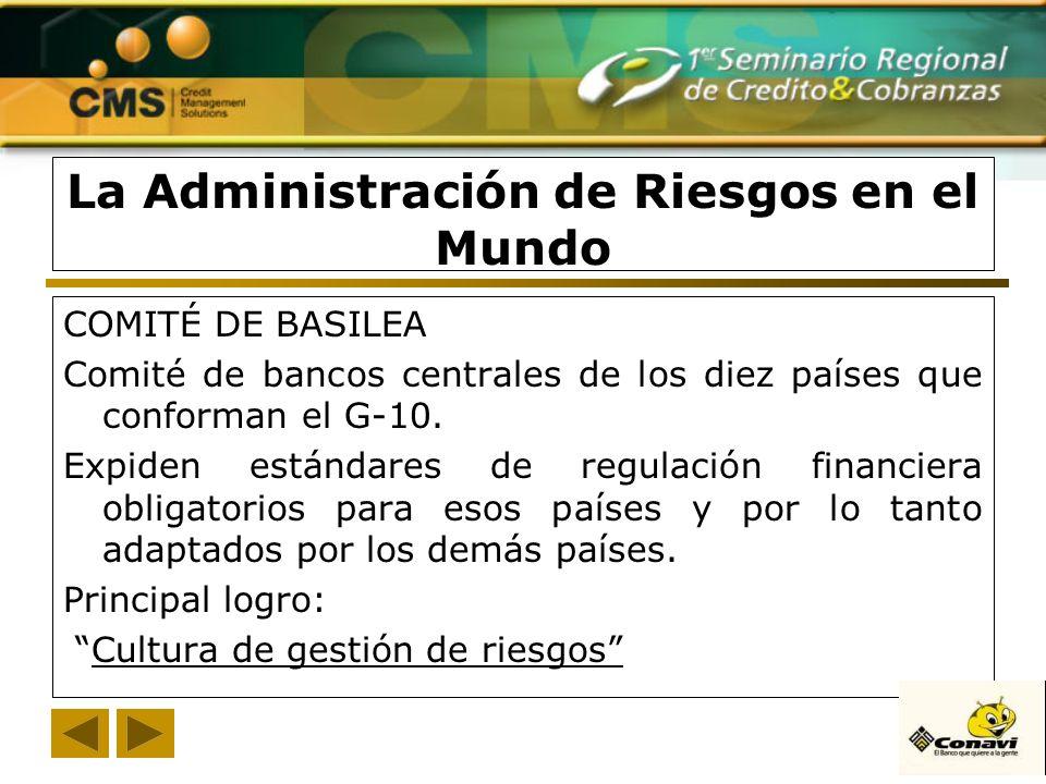COMITÉ DE BASILEA Comité de bancos centrales de los diez países que conforman el G-10. Expiden estándares de regulación financiera obligatorios para e