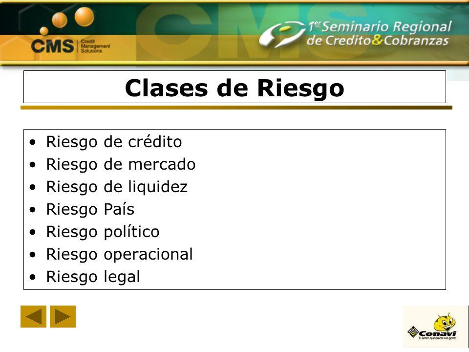 Riesgo de crédito Riesgo de mercado Riesgo de liquidez Riesgo País Riesgo político Riesgo operacional Riesgo legal Clases de Riesgo