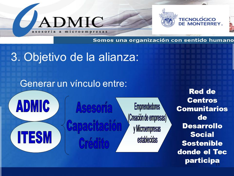 11 3. Objetivo de la alianza: Generar un vínculo entre: Red de Centros Comunitarios de Desarrollo Social Sostenible donde el Tec participa