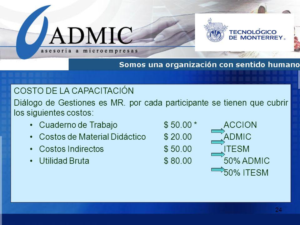 24 COSTO DE LA CAPACITACIÓN Diálogo de Gestiones es MR. por cada participante se tienen que cubrir los siguientes costos: Cuaderno de Trabajo $ 50.00