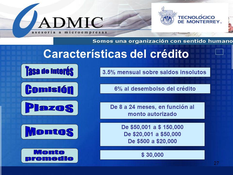 27 Características del crédito 6% al desembolso del crédito De 8 a 24 meses, en función al monto autorizado De $50,001 a $ 150,000 De $20,001 a $50,00
