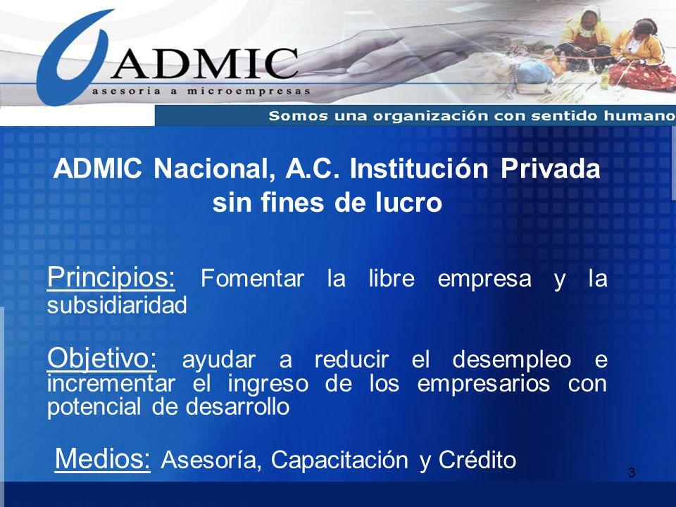 3 ADMIC Nacional, A.C. Institución Privada sin fines de lucro Principios: Fomentar la libre empresa y la subsidiaridad Objetivo: ayudar a reducir el d