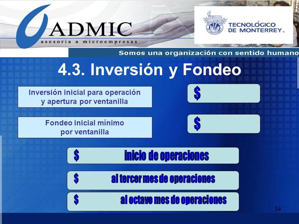 34 4.3. Inversión y Fondeo Inversión inicial para operación y apertura por ventanilla Fondeo inicial mínimo por ventanilla