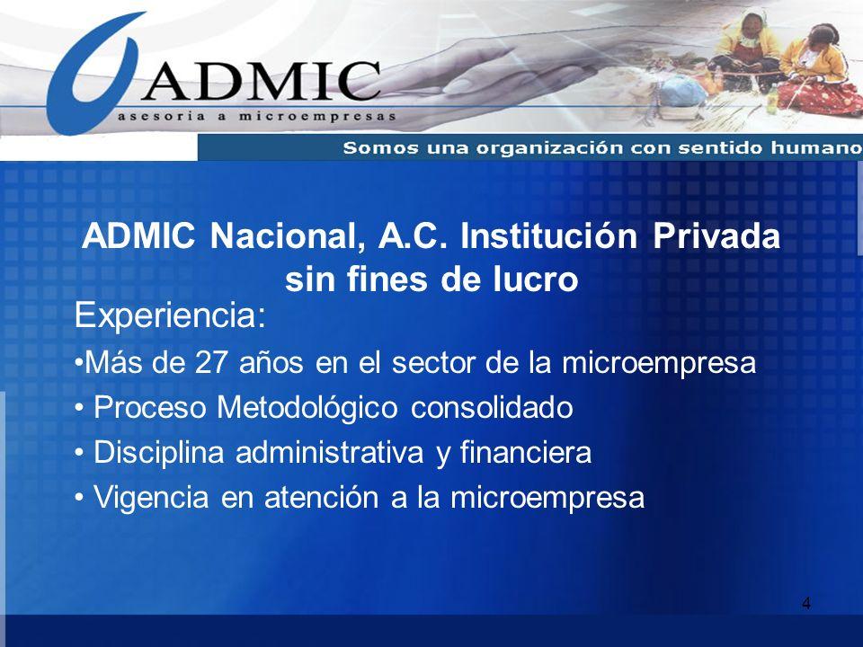 4 Experiencia: Más de 27 años en el sector de la microempresa Proceso Metodológico consolidado Disciplina administrativa y financiera Vigencia en aten