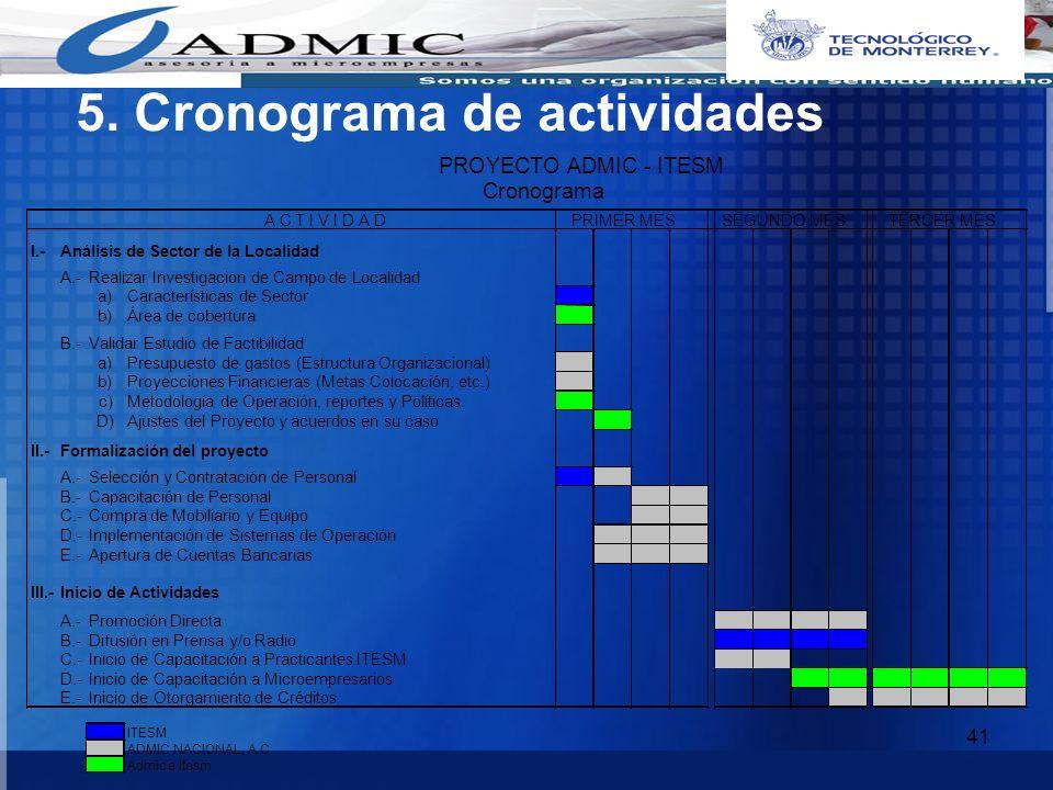 41 5. Cronograma de actividades A C T I V I D A D PRIMER MES SEGUNDO MES TERCER MES I.-Análisis de Sector de la Localidad A.-Realizar Investigacion de