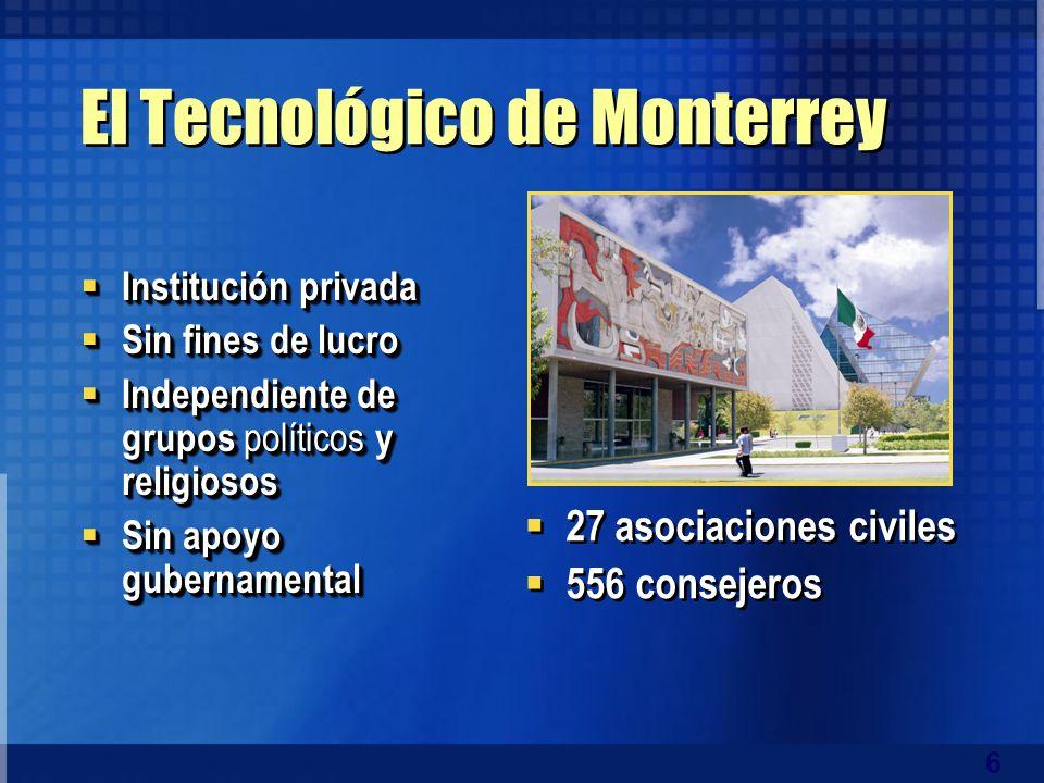 6 El Tecnológico de Monterrey Institución privada Institución privada Sin fines de lucro Sin fines de lucro Independiente de grupos políticos y religi