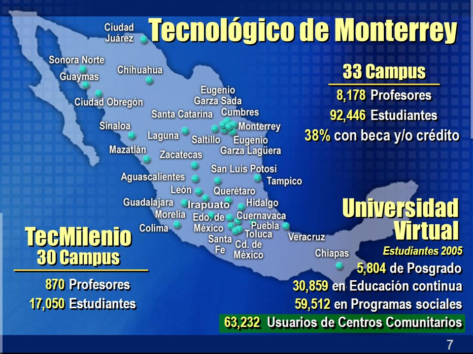 8,178Profesores 92,446Estudiantes 8,178Profesores 92,446Estudiantes 33 Campus TecMilenio 30 Campus TecMilenio 30 Campus 870 Profesores 17,050 Estudian