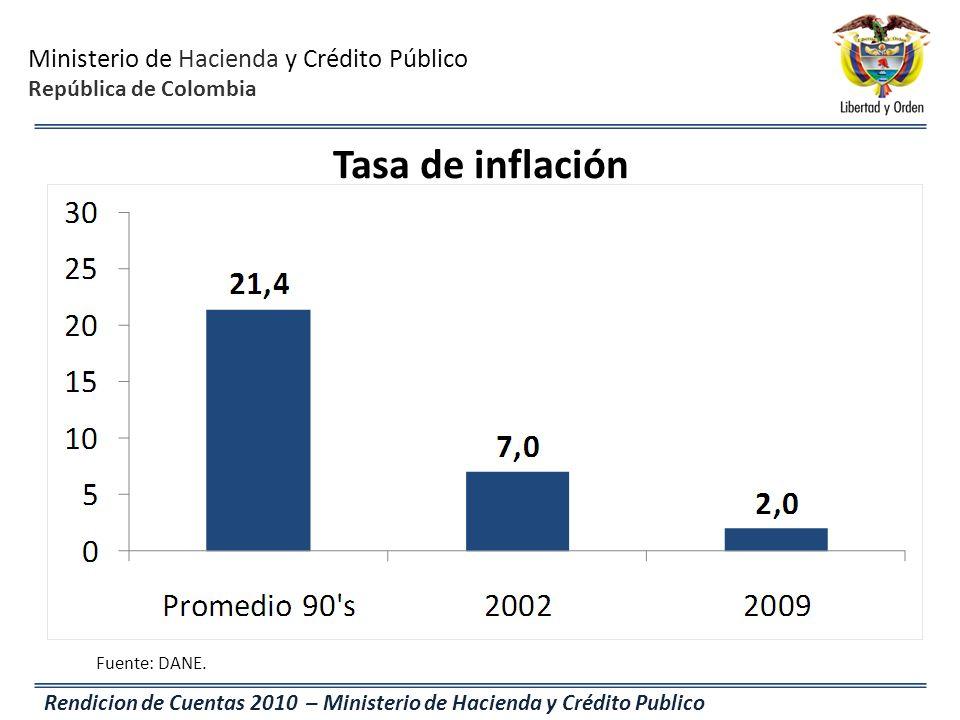 Ministerio de Hacienda y Crédito Público República de Colombia Rendicion de Cuentas 2010 – Ministerio de Hacienda y Crédito Publico Tasa de inflación
