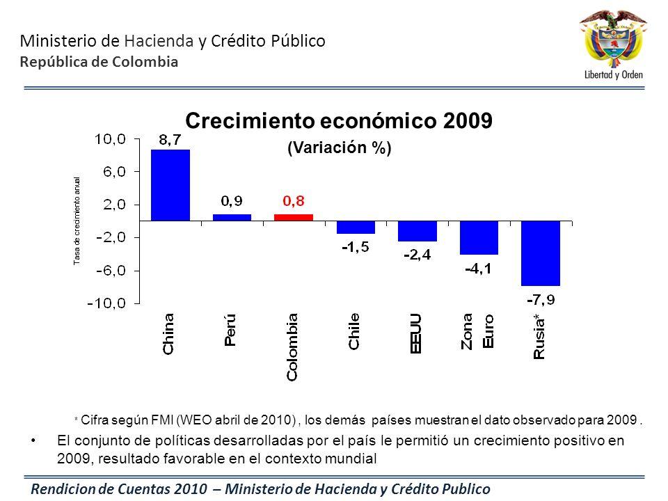 Ministerio de Hacienda y Crédito Público República de Colombia Rendicion de Cuentas 2010 – Ministerio de Hacienda y Crédito Publico Crecimiento económ