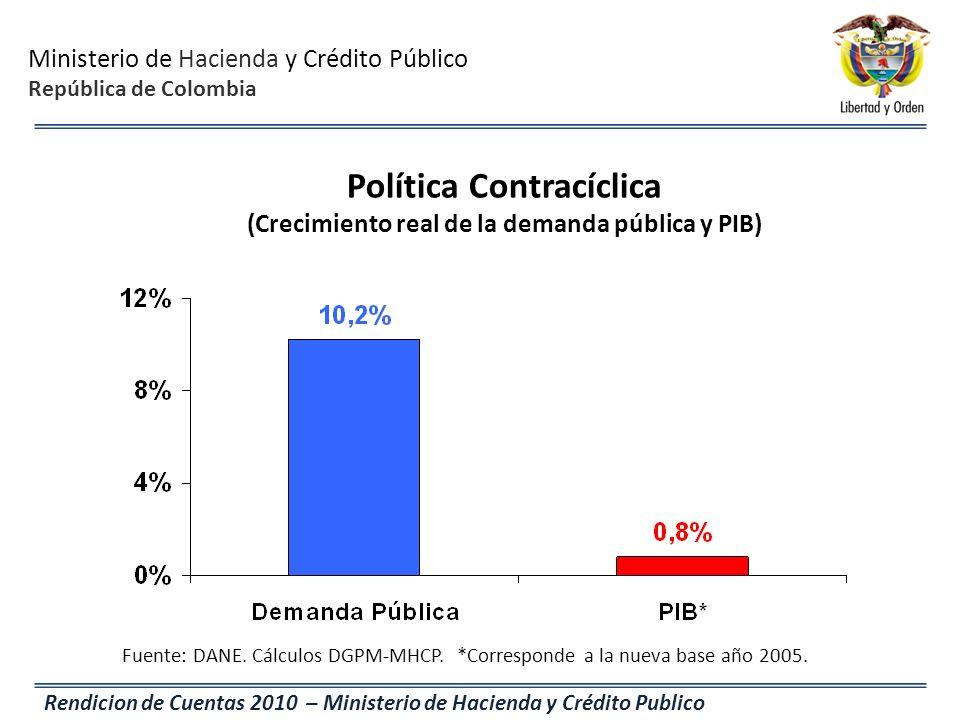 Ministerio de Hacienda y Crédito Público República de Colombia Rendicion de Cuentas 2010 – Ministerio de Hacienda y Crédito Publico Política Contracíc