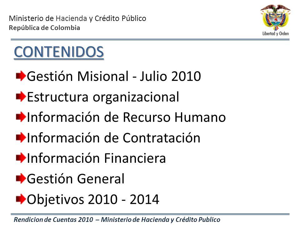 Ministerio de Hacienda y Crédito Público República de Colombia Rendicion de Cuentas 2010 – Ministerio de Hacienda y Crédito Publico CONTENIDOS Gestión