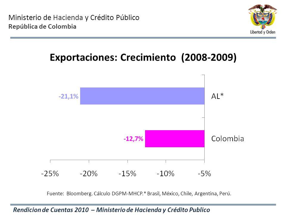 Ministerio de Hacienda y Crédito Público República de Colombia Rendicion de Cuentas 2010 – Ministerio de Hacienda y Crédito Publico Exportaciones: Cre