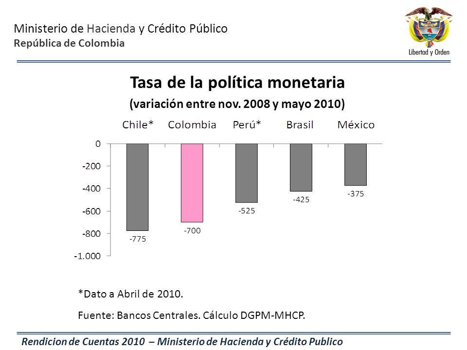 Ministerio de Hacienda y Crédito Público República de Colombia Rendicion de Cuentas 2010 – Ministerio de Hacienda y Crédito Publico Tasa de la polític