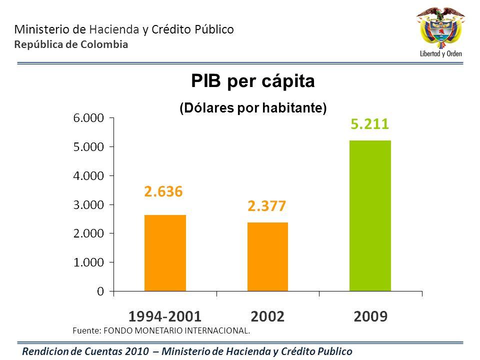 Ministerio de Hacienda y Crédito Público República de Colombia Rendicion de Cuentas 2010 – Ministerio de Hacienda y Crédito Publico PIB per cápita (Dó