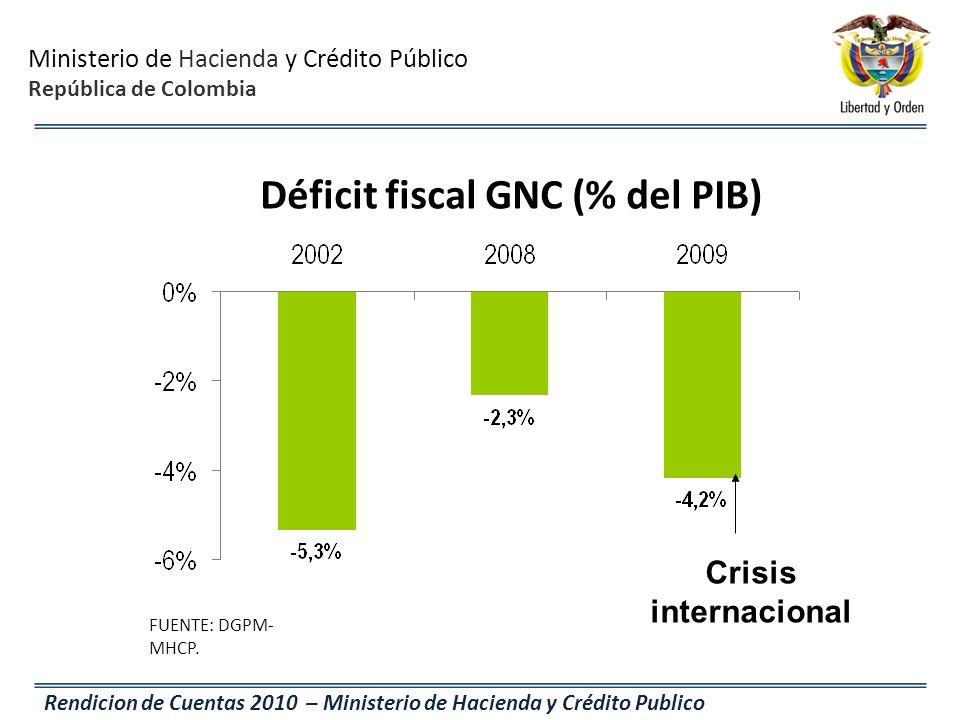 Ministerio de Hacienda y Crédito Público República de Colombia Rendicion de Cuentas 2010 – Ministerio de Hacienda y Crédito Publico FUENTE: DGPM- MHCP