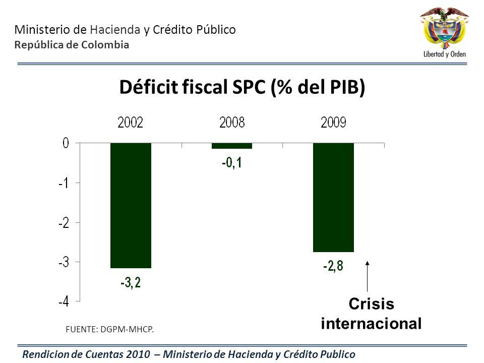 Ministerio de Hacienda y Crédito Público República de Colombia Rendicion de Cuentas 2010 – Ministerio de Hacienda y Crédito Publico Déficit fiscal SPC