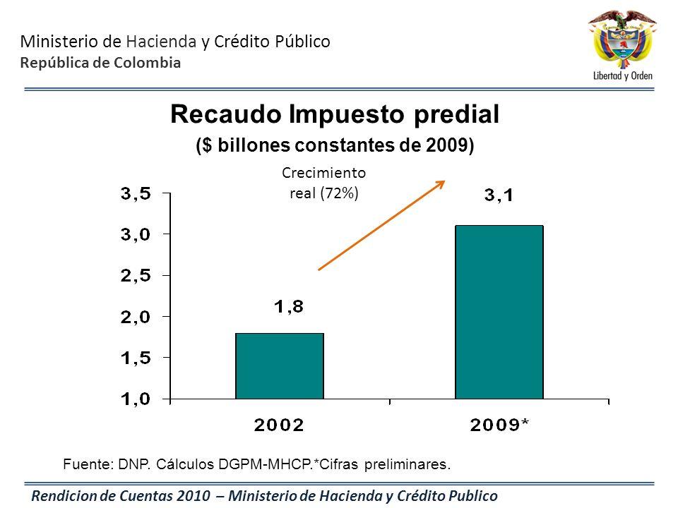 Ministerio de Hacienda y Crédito Público República de Colombia Rendicion de Cuentas 2010 – Ministerio de Hacienda y Crédito Publico Fuente: DNP. Cálcu