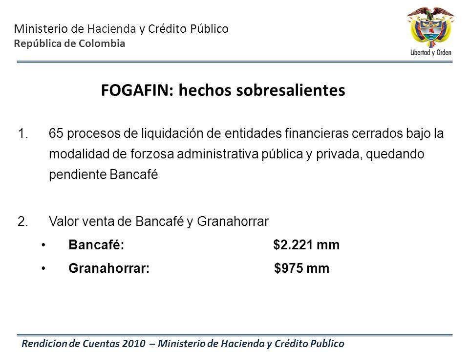 Ministerio de Hacienda y Crédito Público República de Colombia Rendicion de Cuentas 2010 – Ministerio de Hacienda y Crédito Publico FOGAFIN: hechos so