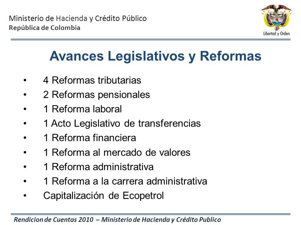 Ministerio de Hacienda y Crédito Público República de Colombia Rendicion de Cuentas 2010 – Ministerio de Hacienda y Crédito Publico 4 Reformas tributa