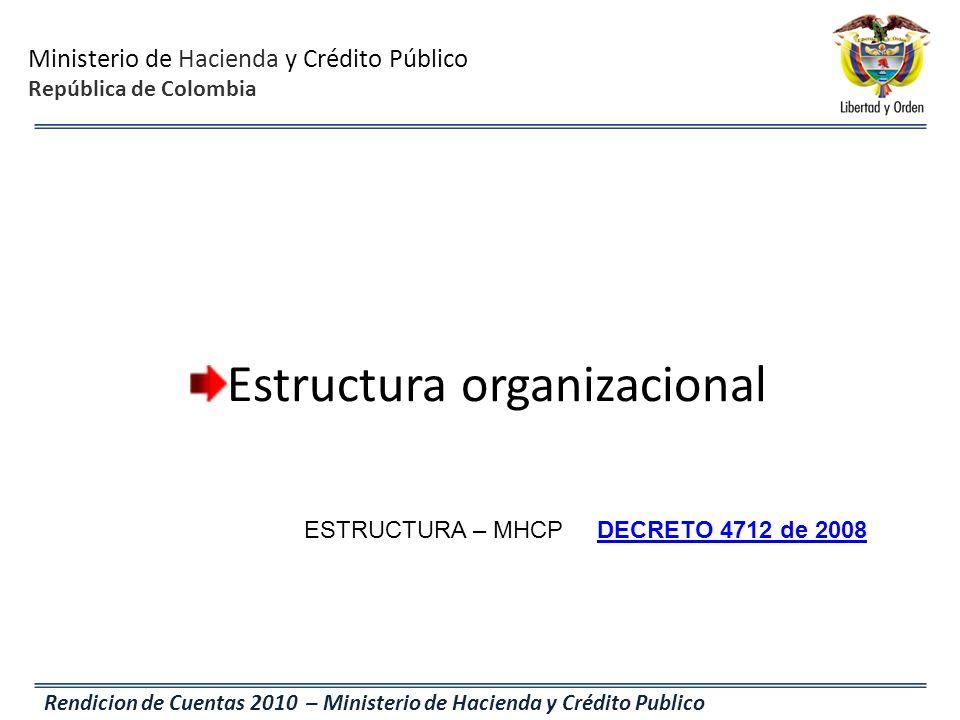 Ministerio de Hacienda y Crédito Público República de Colombia Rendicion de Cuentas 2010 – Ministerio de Hacienda y Crédito Publico Estructura organiz
