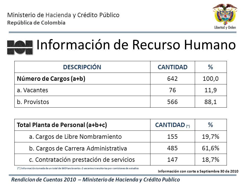 Ministerio de Hacienda y Crédito Público República de Colombia Rendicion de Cuentas 2010 – Ministerio de Hacienda y Crédito Publico Información de Rec