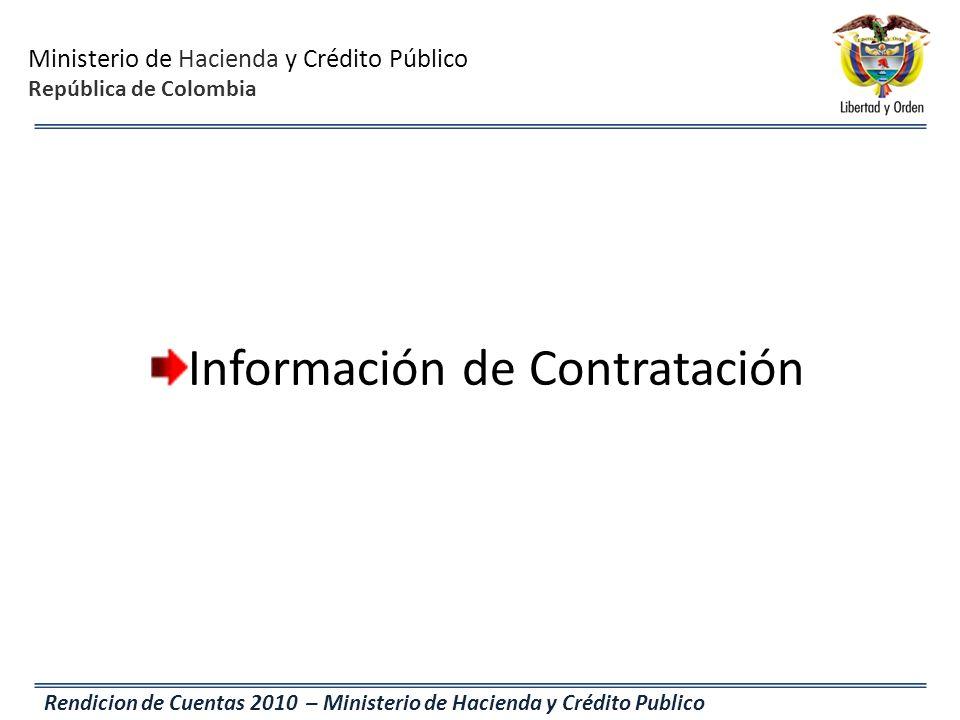 Ministerio de Hacienda y Crédito Público República de Colombia Rendicion de Cuentas 2010 – Ministerio de Hacienda y Crédito Publico Información de Con