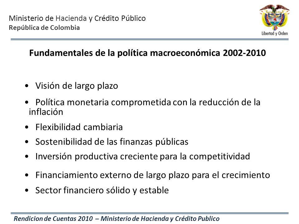 Ministerio de Hacienda y Crédito Público República de Colombia Rendicion de Cuentas 2010 – Ministerio de Hacienda y Crédito Publico Fundamentales de l