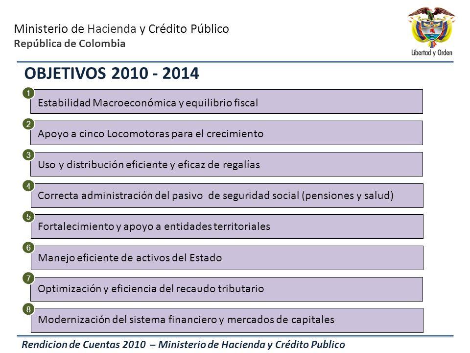 Ministerio de Hacienda y Crédito Público República de Colombia Rendicion de Cuentas 2010 – Ministerio de Hacienda y Crédito Publico OBJETIVOS 2010 - 2