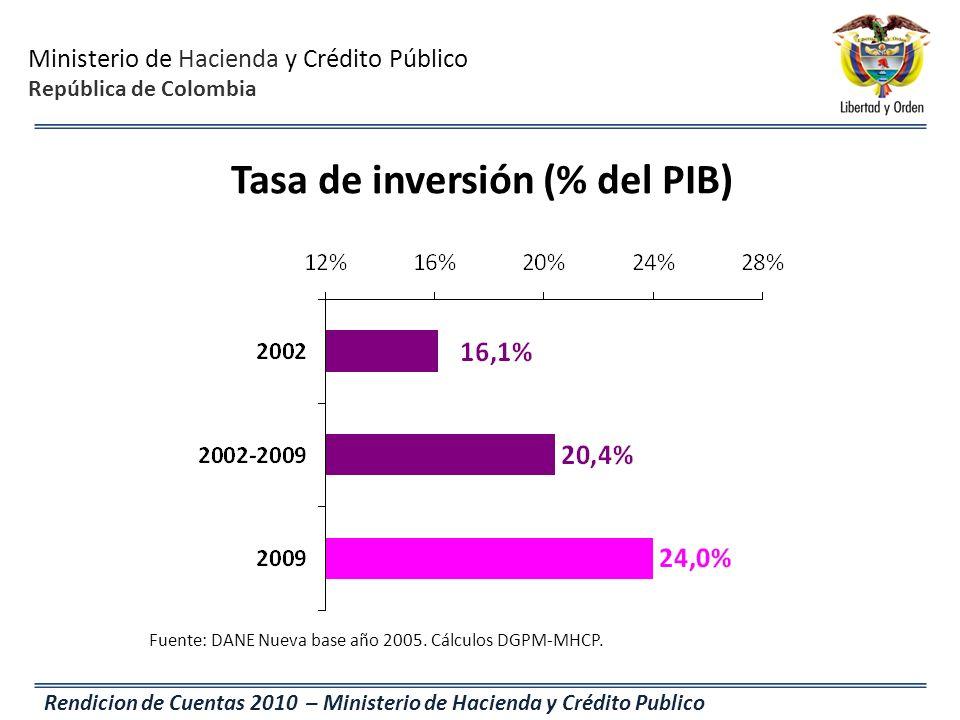 Ministerio de Hacienda y Crédito Público República de Colombia Rendicion de Cuentas 2010 – Ministerio de Hacienda y Crédito Publico Tasa de inversión
