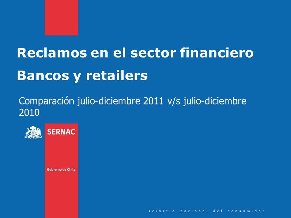 s e r v i c i o n a c i o n a l d e l c o n s u m i d o r Reclamos en el sector financiero Bancos y retailers Comparación julio-diciembre 2011 v/s julio-diciembre 2010