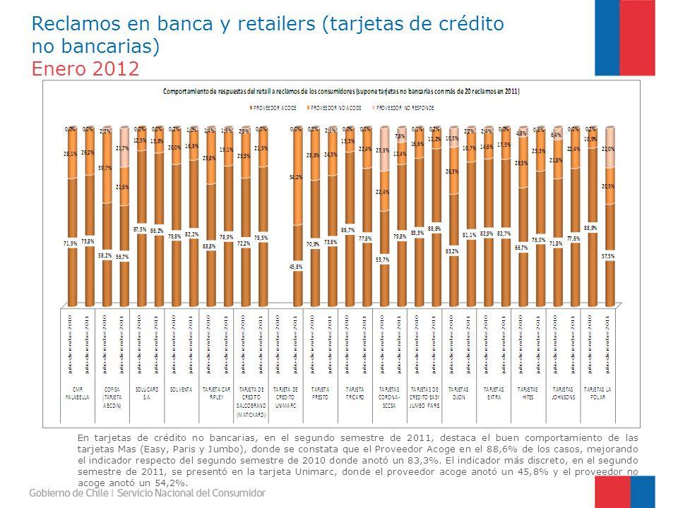 En tarjetas de crédito no bancarias, en el segundo semestre de 2011, destaca el buen comportamiento de las tarjetas Mas (Easy, Paris y Jumbo), donde se constata que el Proveedor Acoge en el 88,6% de los casos, mejorando el indicador respecto del segundo semestre de 2010 donde anotó un 83,3%.