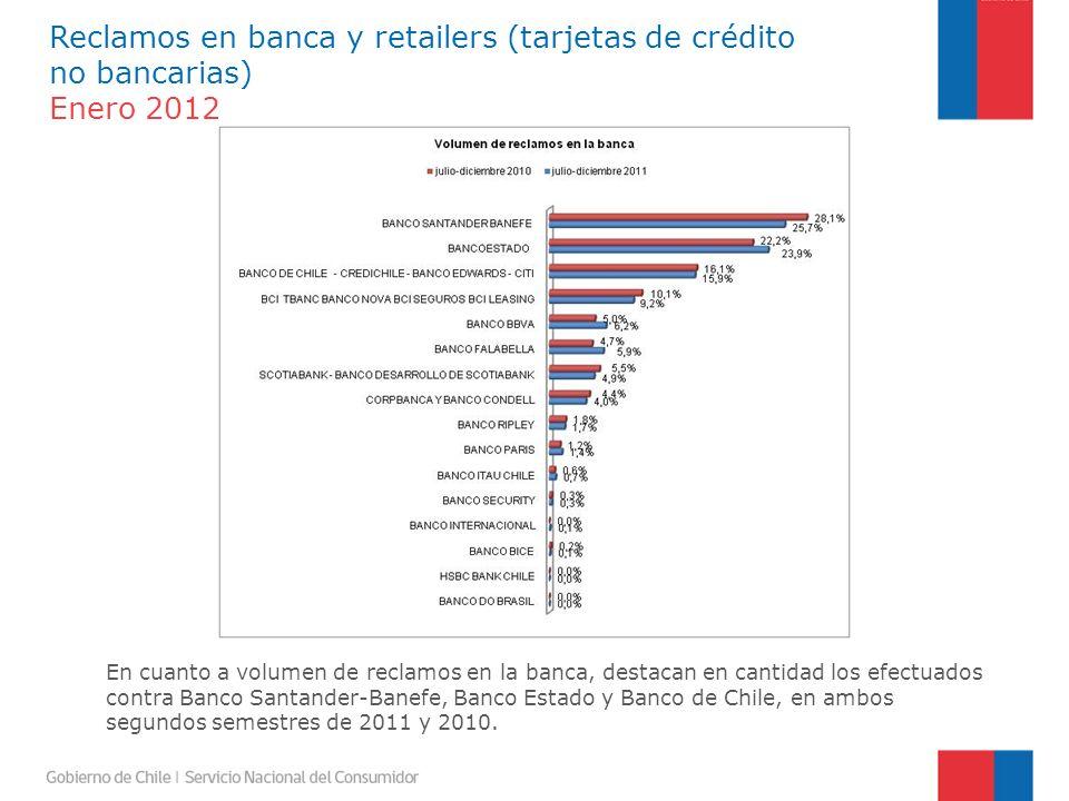 En cuanto a volumen de reclamos en la banca, destacan en cantidad los efectuados contra Banco Santander-Banefe, Banco Estado y Banco de Chile, en ambos segundos semestres de 2011 y 2010.