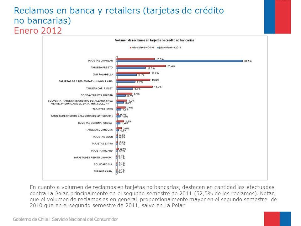 En cuanto a volumen de reclamos en tarjetas no bancarias, destacan en cantidad las efectuadas contra La Polar, principalmente en el segundo semestre de 2011 (52,5% de los reclamos).