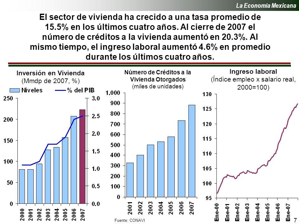 7 El sector de vivienda ha crecido a una tasa promedio de 15.5% en los últimos cuatro años.