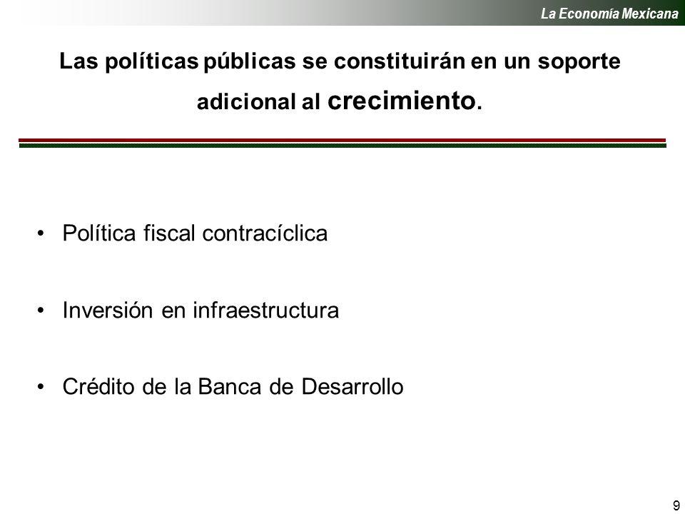 9 Las políticas públicas se constituirán en un soporte adicional al crecimiento.