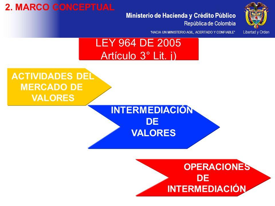 Ministerio de Hacienda y Crédito Público República de Colombia HACIA UN MINISTERIO AGIL, ACERTADO Y CONFIABLE ACTIVIDADES DEL MERCADO DE VALORES INTERMEDIACIÓN DE VALORES OPERACIONES DE INTERMEDIACIÓN 2.