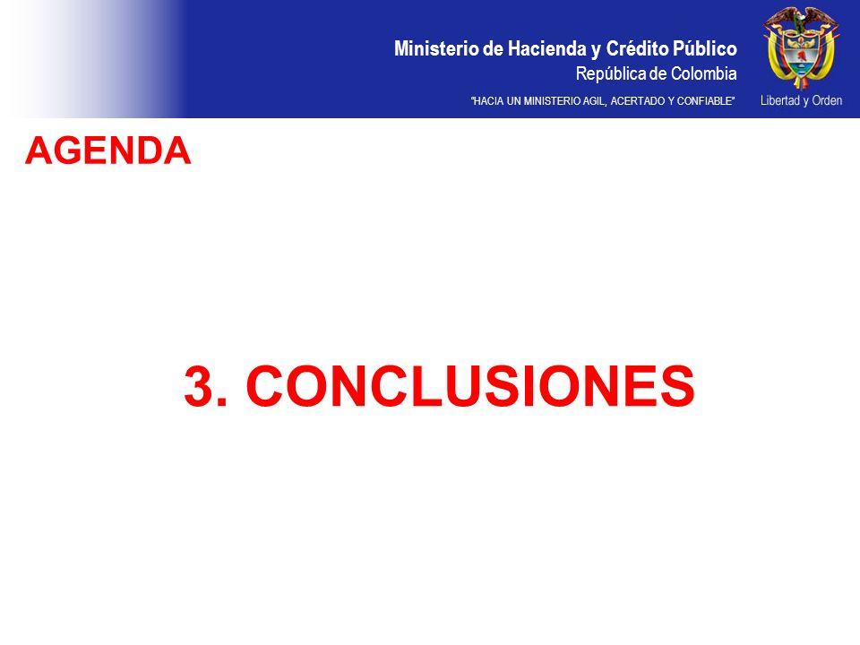 Ministerio de Hacienda y Crédito Público República de Colombia HACIA UN MINISTERIO AGIL, ACERTADO Y CONFIABLE 3.