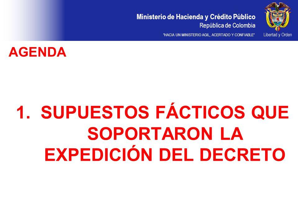 Ministerio de Hacienda y Crédito Público República de Colombia HACIA UN MINISTERIO AGIL, ACERTADO Y CONFIABLE 1.SUPUESTOS FÁCTICOS QUE SOPORTARON LA EXPEDICIÓN DEL DECRETO AGENDA