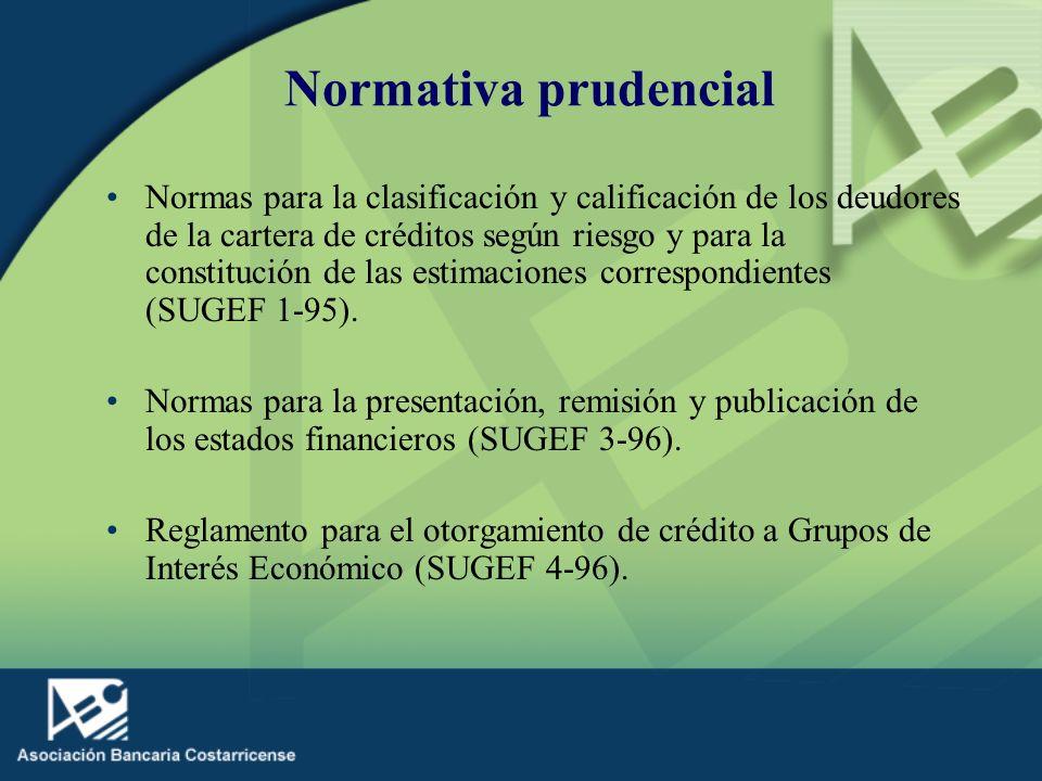 Normativa prudencial Normas para la clasificación y calificación de los deudores de la cartera de créditos según riesgo y para la constitución de las estimaciones correspondientes (SUGEF 1-95).