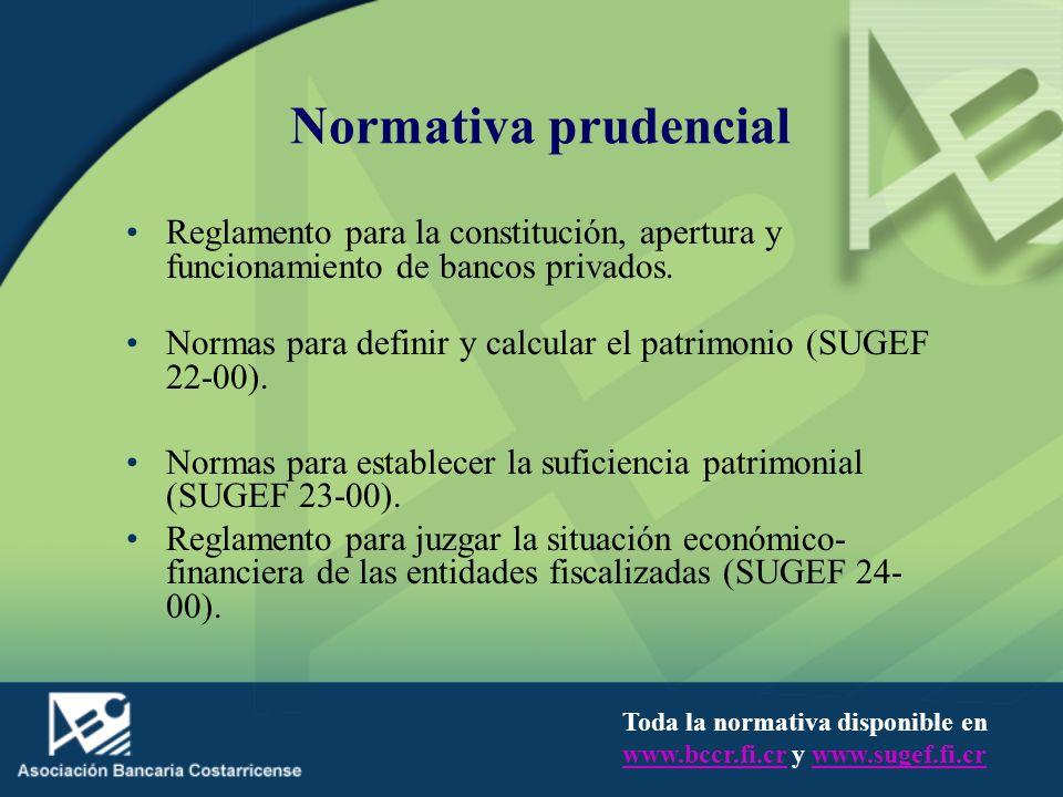 Normativa prudencial Reglamento para la constitución, apertura y funcionamiento de bancos privados. Normas para definir y calcular el patrimonio (SUGE