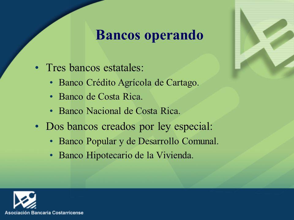 Bancos operando Tres bancos estatales: Banco Crédito Agrícola de Cartago. Banco de Costa Rica. Banco Nacional de Costa Rica. Dos bancos creados por le