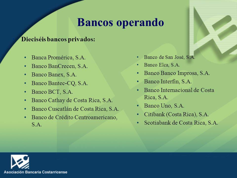 Bancos operando Dieciséis bancos privados: Banca Promérica, S.A. Banco BanCrecen, S.A. Banco Banex, S.A. Banco Bantec-CQ, S.A. Banco BCT, S.A. Banco C