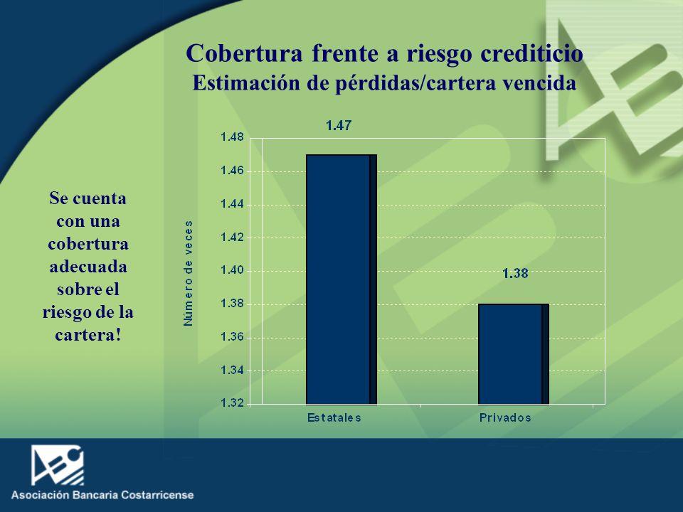Cobertura frente a riesgo crediticio Estimación de pérdidas/cartera vencida Se cuenta con una cobertura adecuada sobre el riesgo de la cartera!