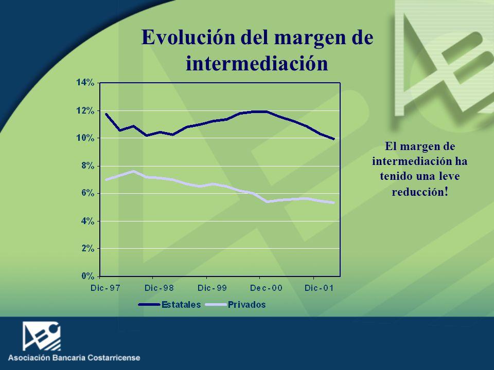 Evolución del margen de intermediación El margen de intermediación ha tenido una leve reducción !