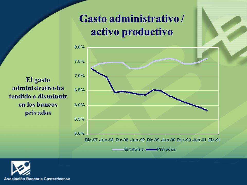 Gasto administrativo / activo productivo El gasto administrativo ha tendido a disminuir en los bancos privados