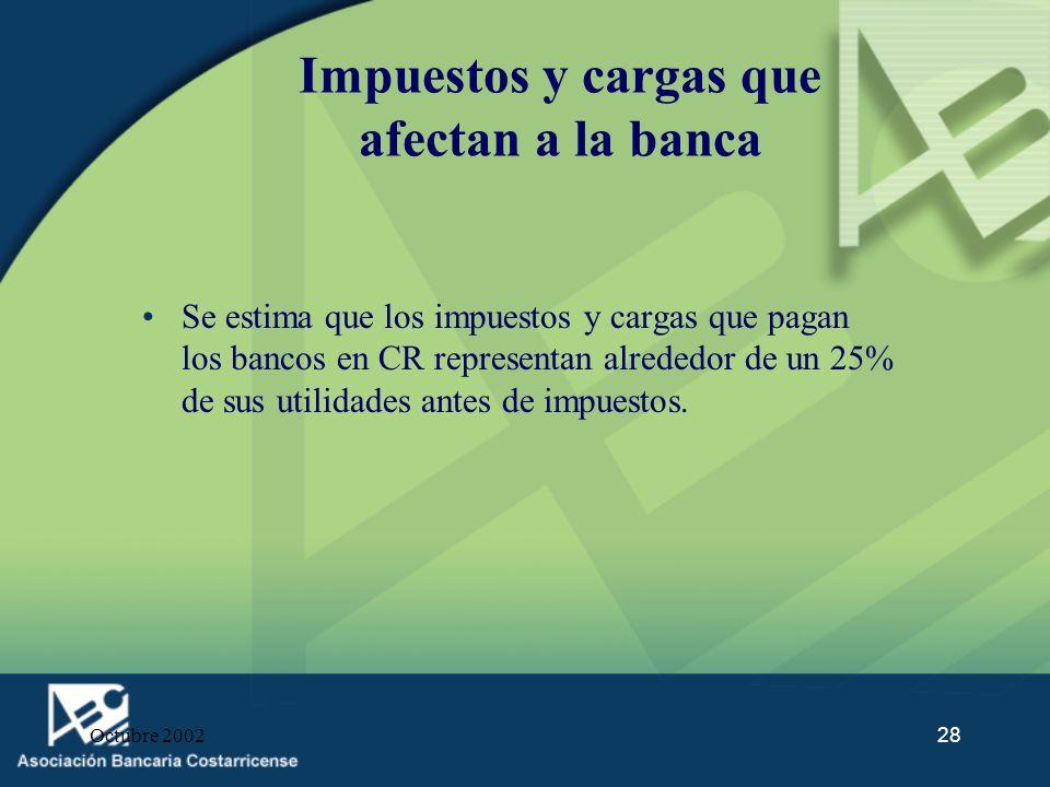 Octubre 200228 Impuestos y cargas que afectan a la banca Se estima que los impuestos y cargas que pagan los bancos en CR representan alrededor de un 25% de sus utilidades antes de impuestos.