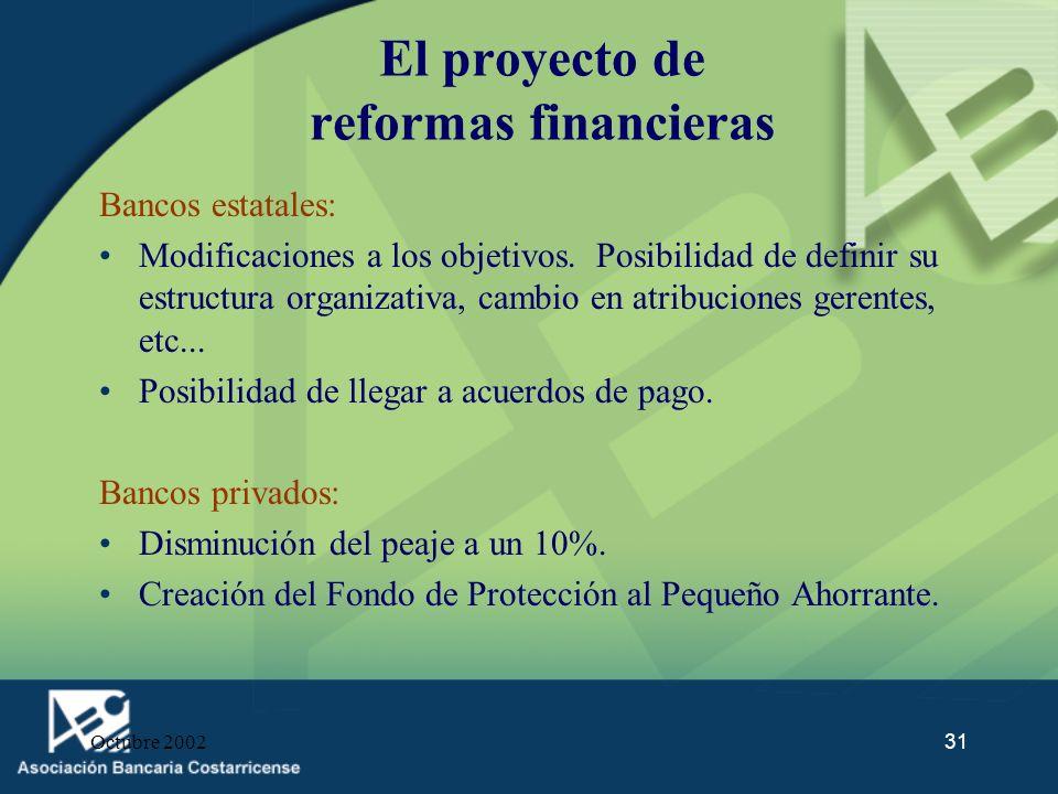 Octubre 200231 El proyecto de reformas financieras Bancos estatales: Modificaciones a los objetivos. Posibilidad de definir su estructura organizativa