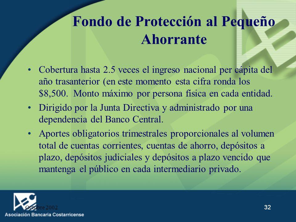 Octubre 200232 Fondo de Protección al Pequeño Ahorrante Cobertura hasta 2.5 veces el ingreso nacional per cápita del año trasanterior (en este momento esta cifra ronda los $8,500.